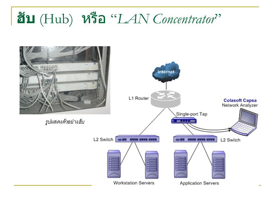 ฮับ (Hub) หรือ LAN Concentrator
