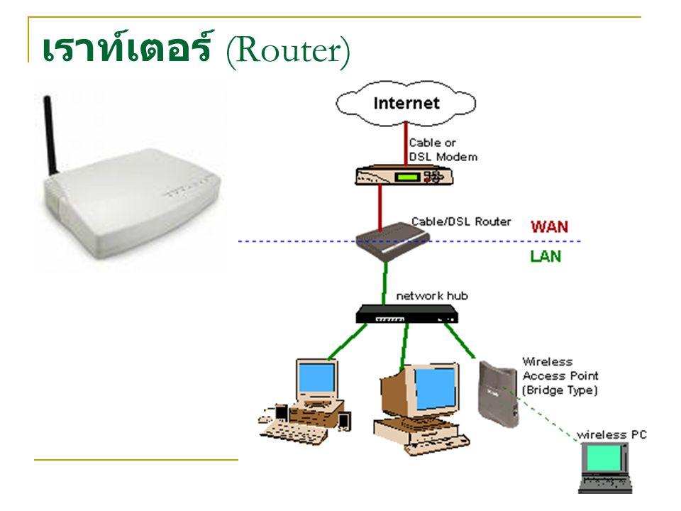 เราท์เตอร์ (Router)