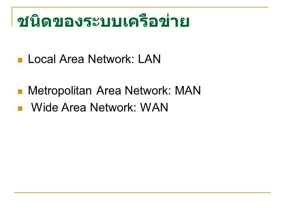 ชนิดของระบบเครือข่าย