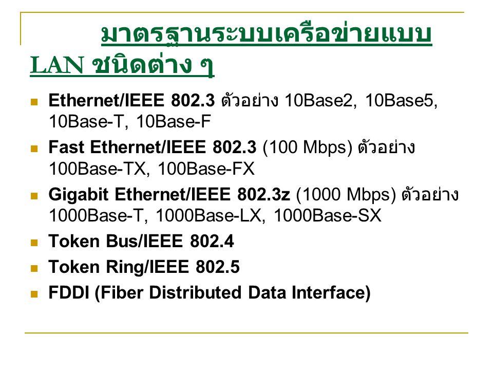 มาตรฐานระบบเครือข่ายแบบ LAN ชนิดต่าง ๆ