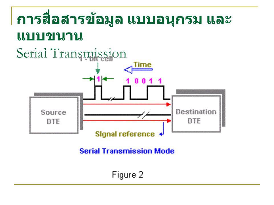 การสื่อสารข้อมูล แบบอนุกรม และ แบบขนาน Serial Transmission