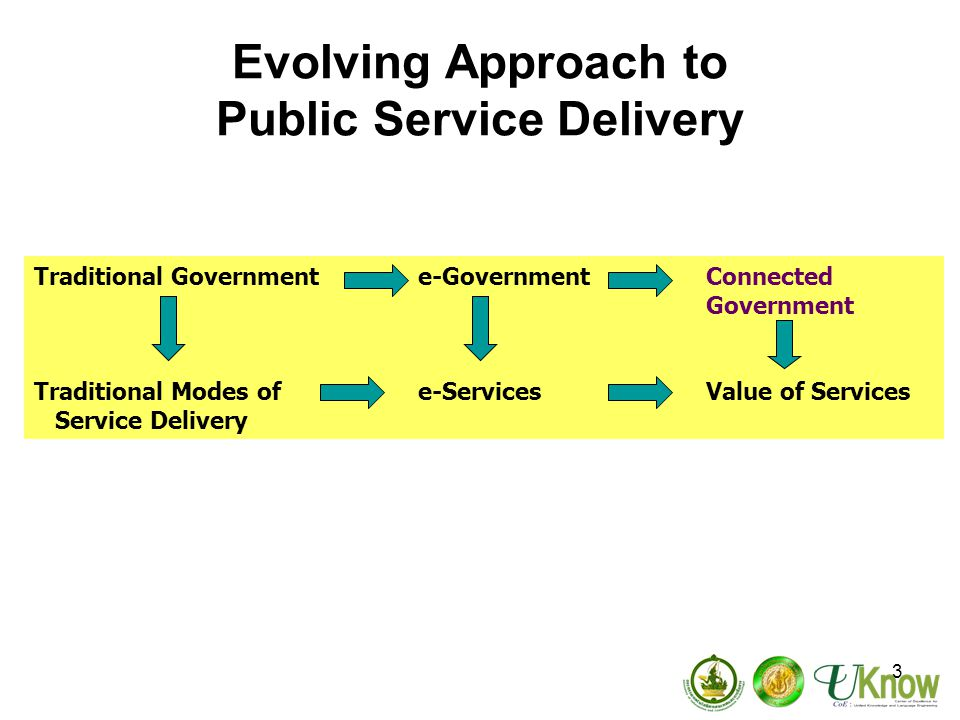 Evolving Approach to Public Service Delivery
