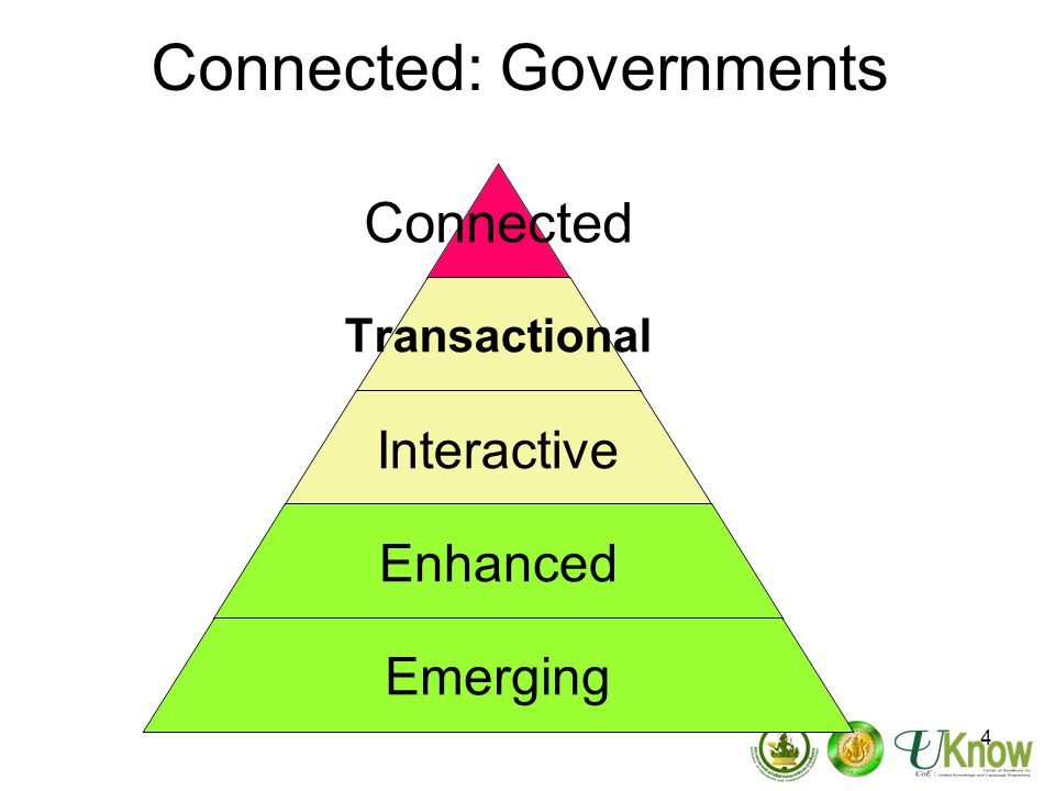 Connected: Governments
