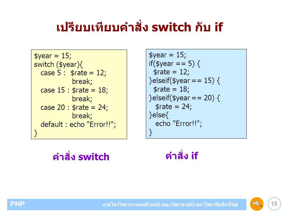 เปรียบเทียบคำสั่ง switch กับ if