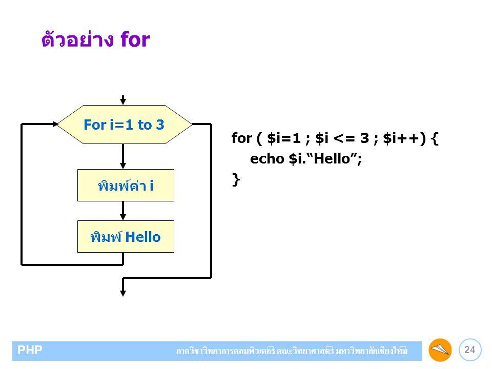 ตัวอย่าง for for ( $i=1 ; $i <= 3 ; $i++) { echo $i. Hello ; }
