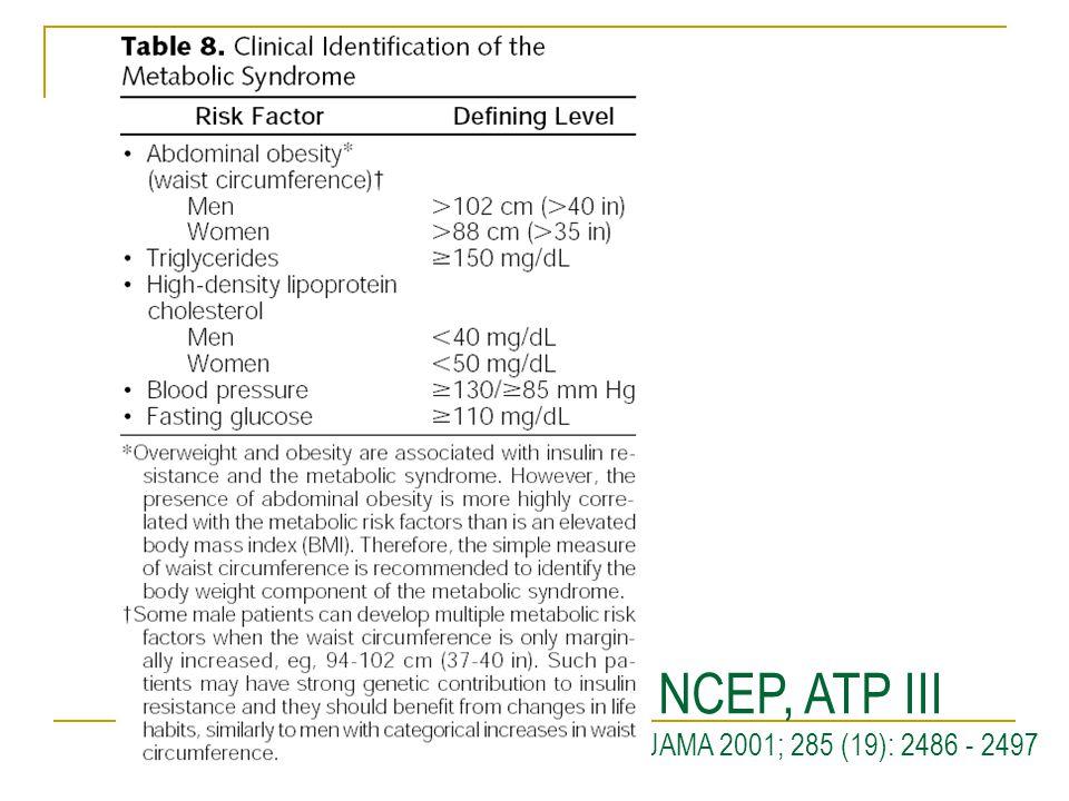 NCEP, ATP III JAMA 2001; 285 (19): 2486 - 2497
