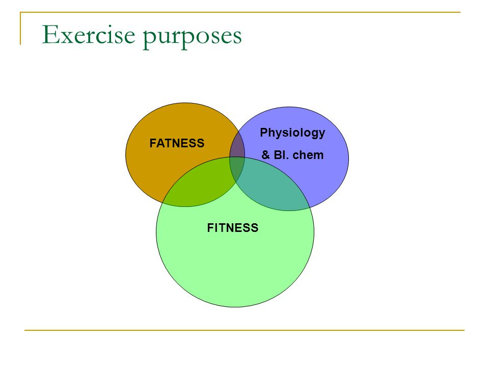 Exercise purposes Physiology & Bl. chem FATNESS FITNESS