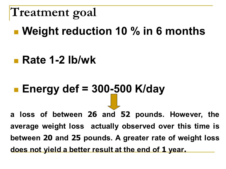 Treatment goal Weight reduction 10 % in 6 months Rate 1-2 lb/wk