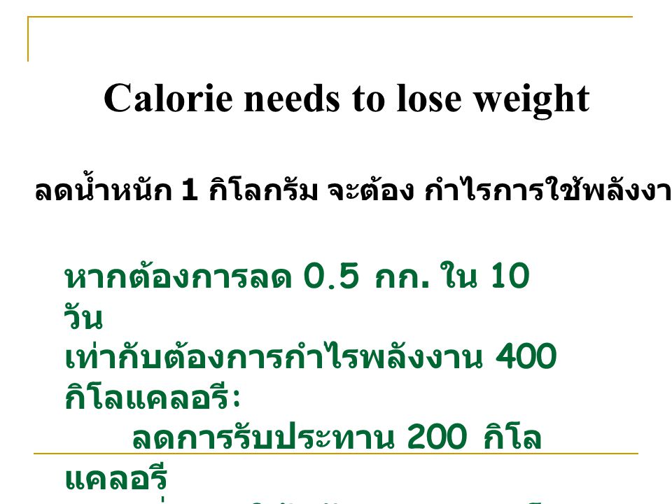 Calorie needs to lose weight