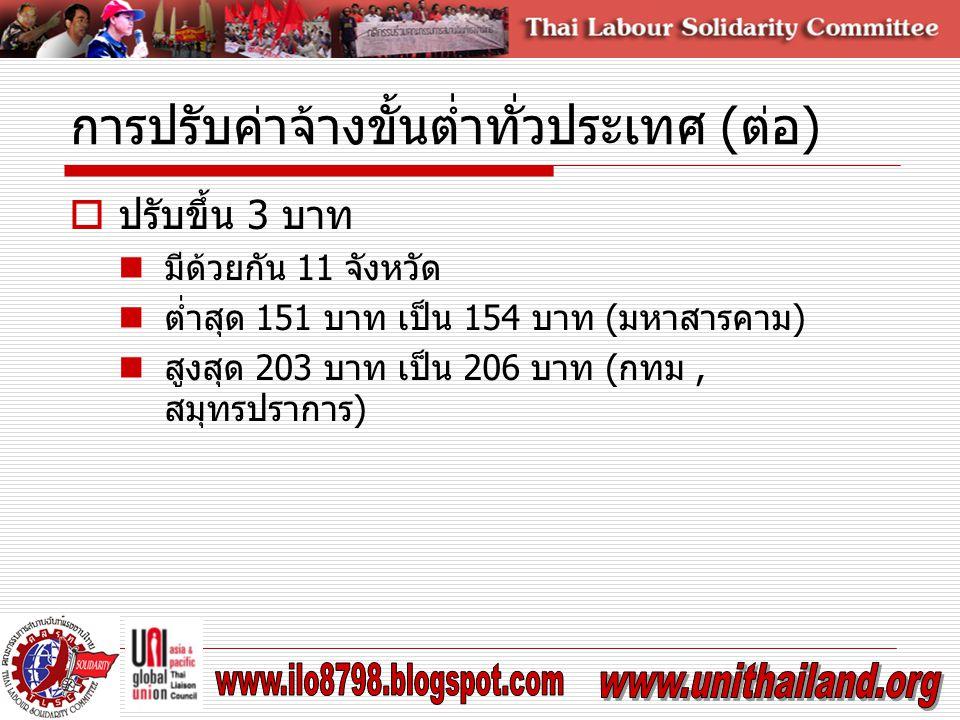 การปรับค่าจ้างขั้นต่ำทั่วประเทศ (ต่อ)