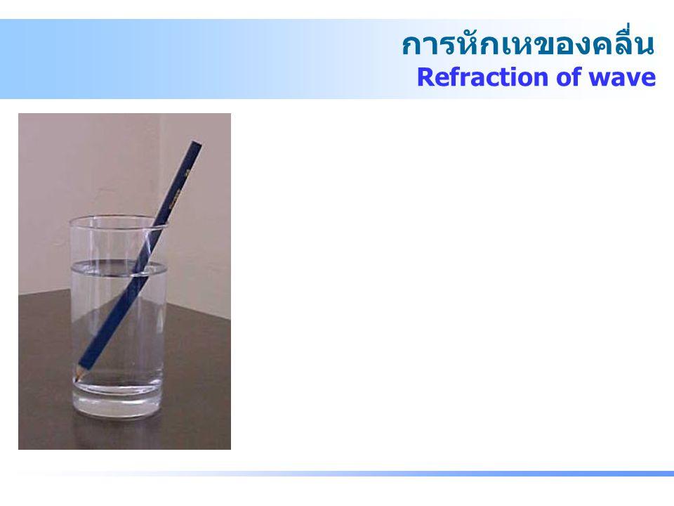 การหักเหของคลื่น การหักเหของคลื่น Refraction of wave