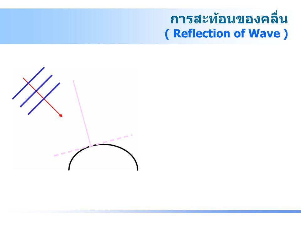 การสะท้อนของคลื่น การสะท้อนของคลื่น ( Reflection of Wave )