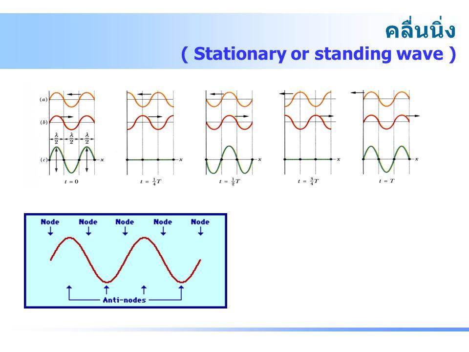 คลื่นนิ่ง คลื่นนิ่ง ( Stationary or standing wave )