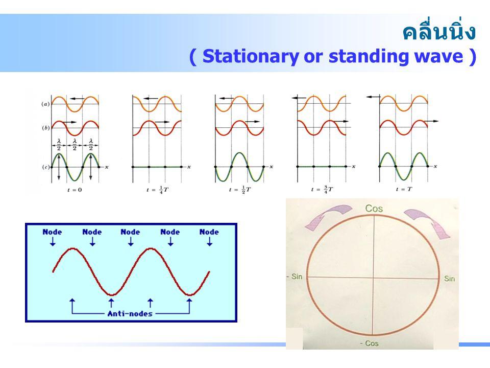 - คลื่นนิ่ง คลื่นนิ่ง ( Stationary or standing wave )