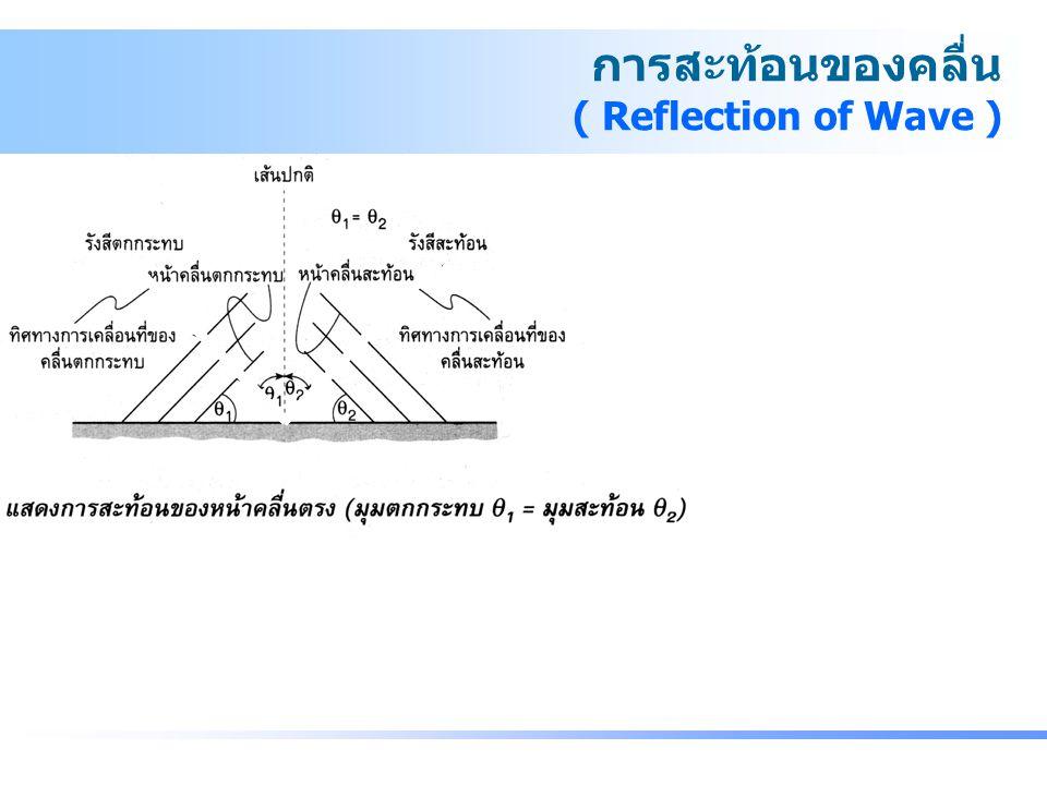 - การสะท้อนของคลื่น การสะท้อนของคลื่น ( Reflection of Wave )