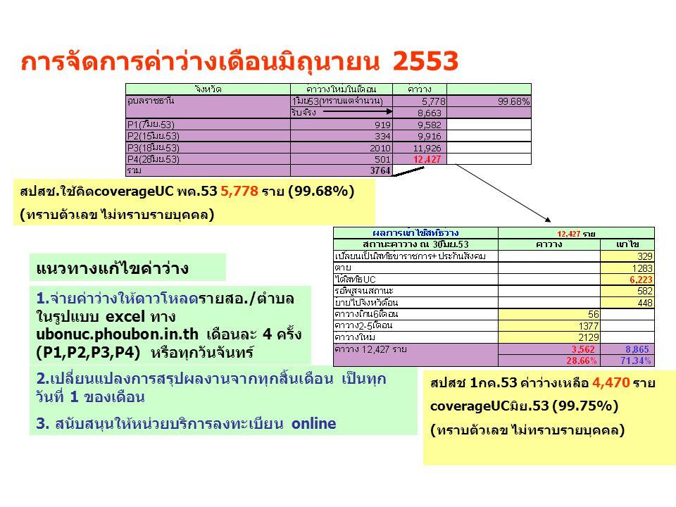 การจัดการค่าว่างเดือนมิถุนายน 2553