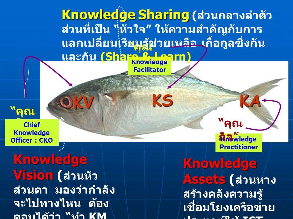 Knowledge Sharing (ส่วนกลางลำตัว ส่วนที่เป็น หัวใจ ให้ความสำคัญกับการแลกเปลี่ยนเรียนรู้ช่วยเหลือ เกื้อกูลซึ่งกันและกัน (Share & Learn)