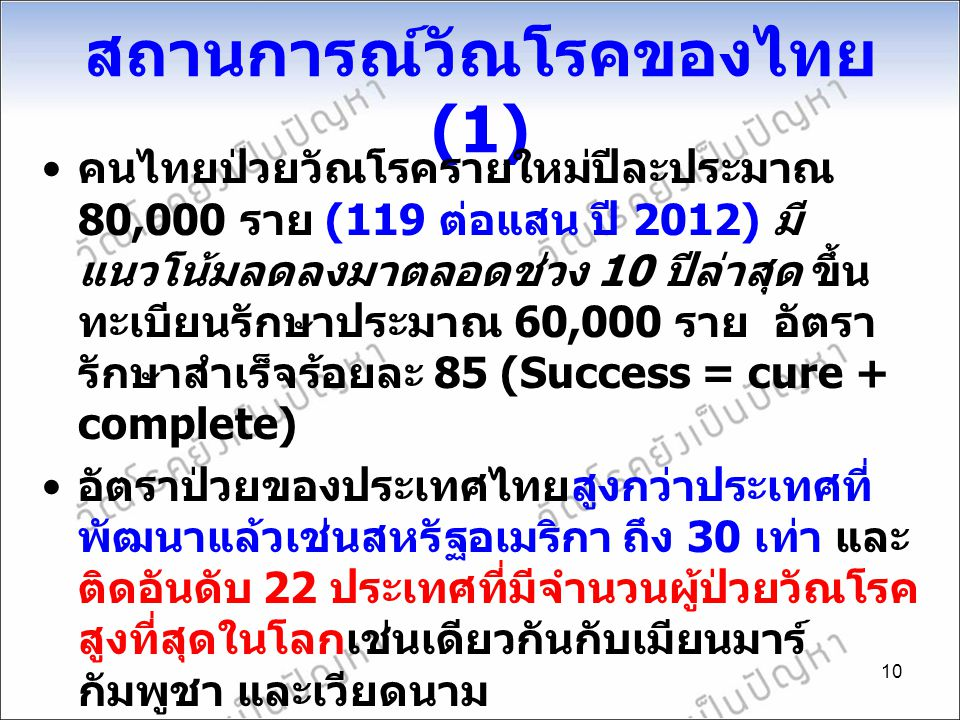 สถานการณ์วัณโรคของไทย(1)