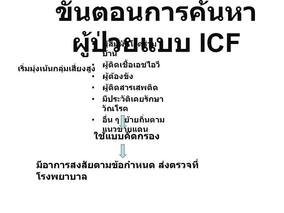 ขั้นตอนการค้นหาผู้ป่วยแบบ ICF