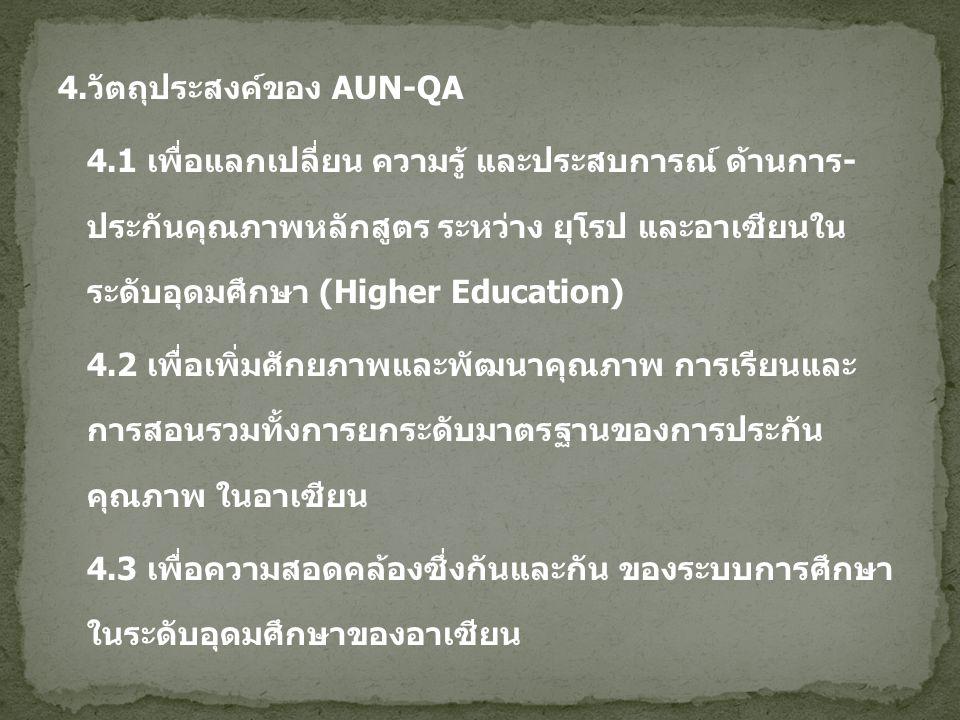 4. วัตถุประสงค์ของ AUN-QA 4