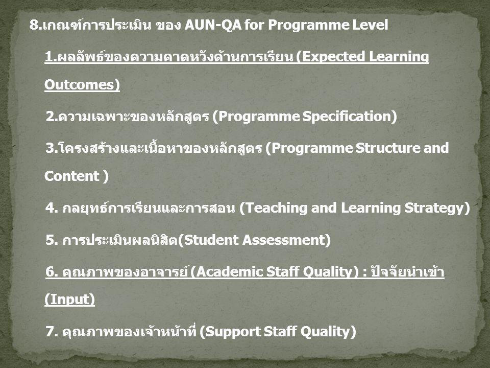 8. เกณฑ์การประเมิน ของ AUN-QA for Programme Level 1