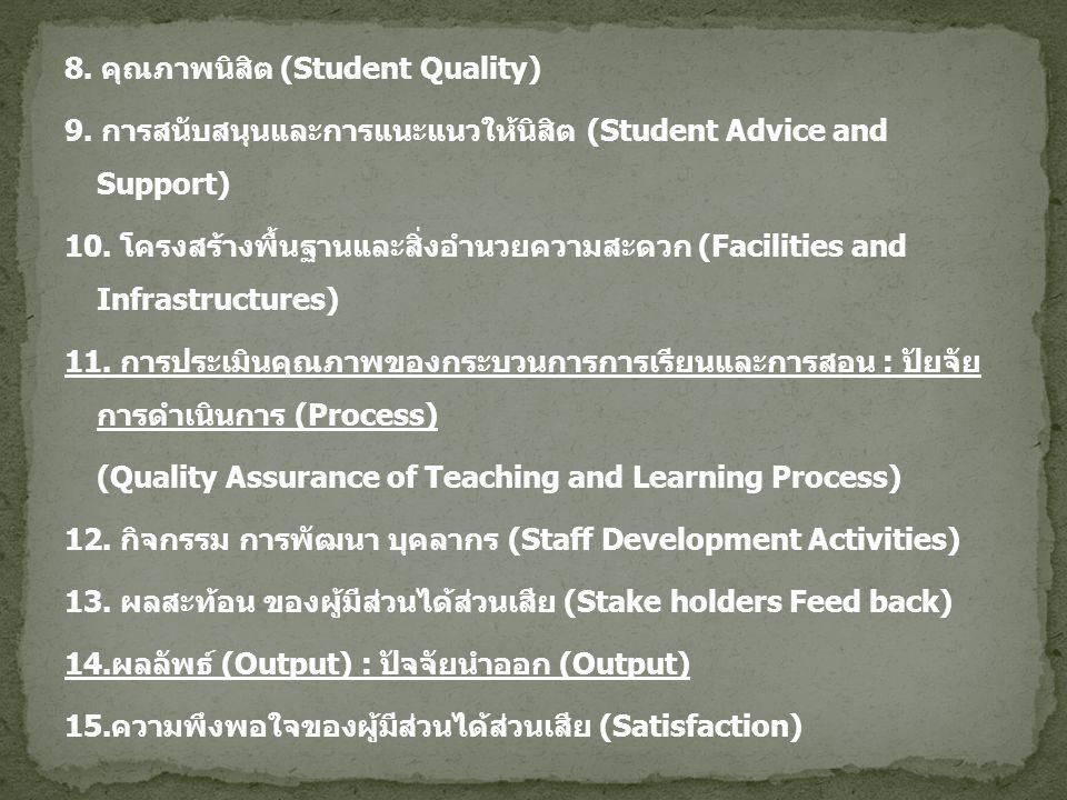 8. คุณภาพนิสิต (Student Quality)