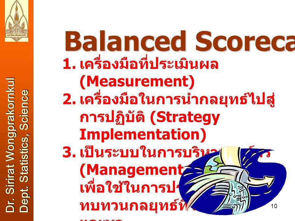 Balanced Scorecard คืออะไร