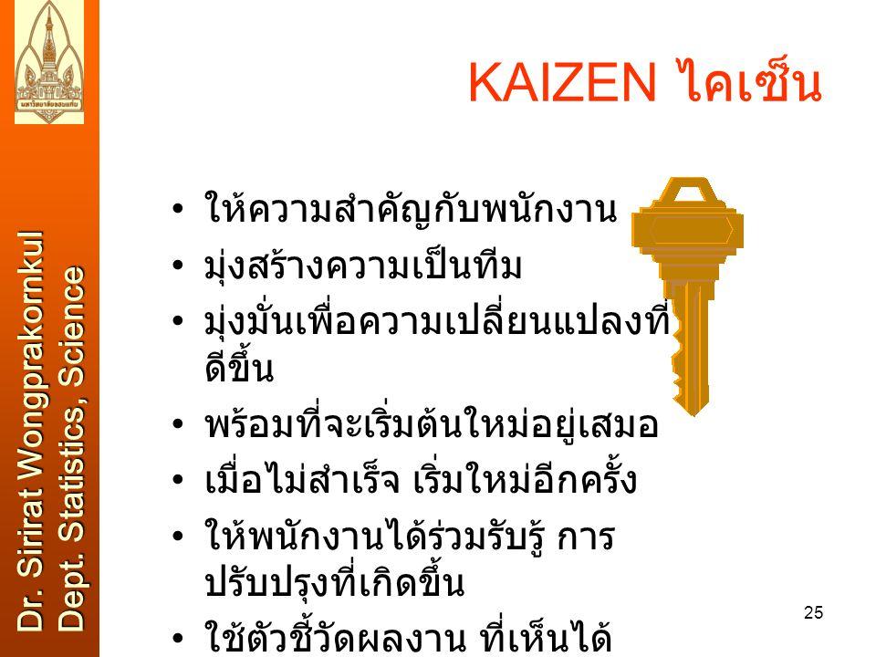 KAIZEN ไคเซ็น ให้ความสำคัญกับพนักงาน มุ่งสร้างความเป็นทีม