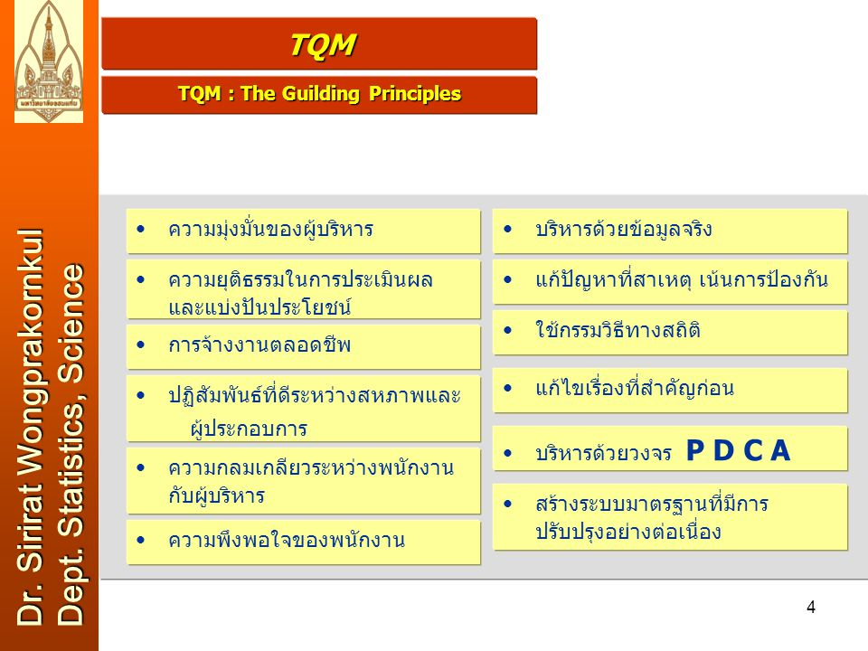 TQM : The Guilding Principles