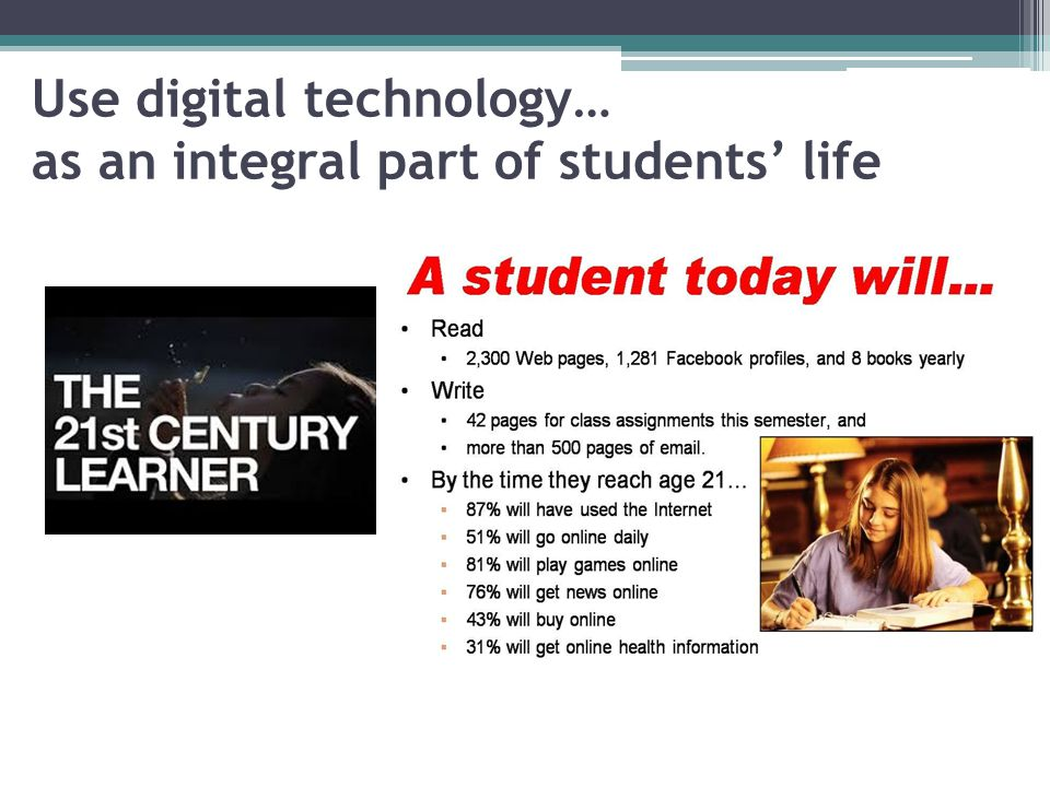 Use digital technology… as an integral part of students' life