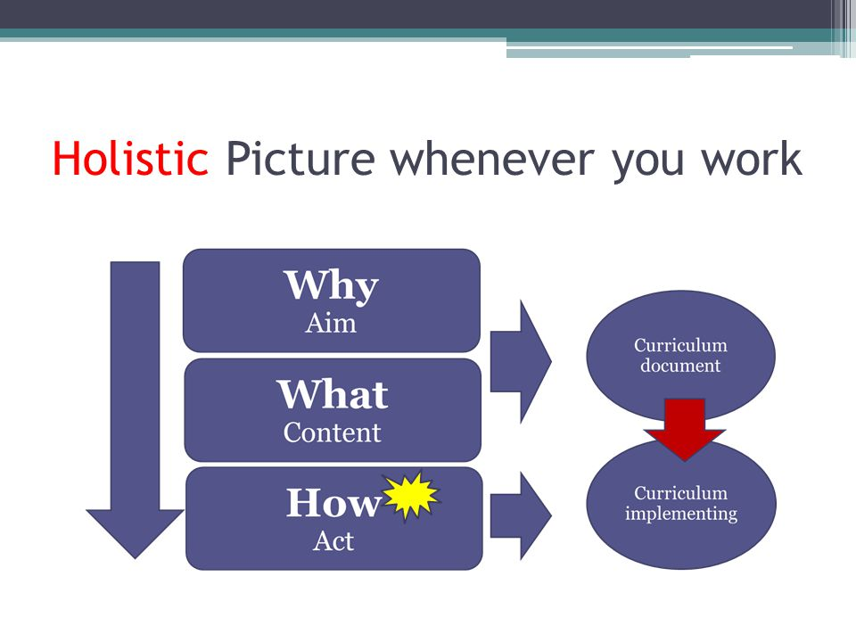 Holistic Picture whenever you work