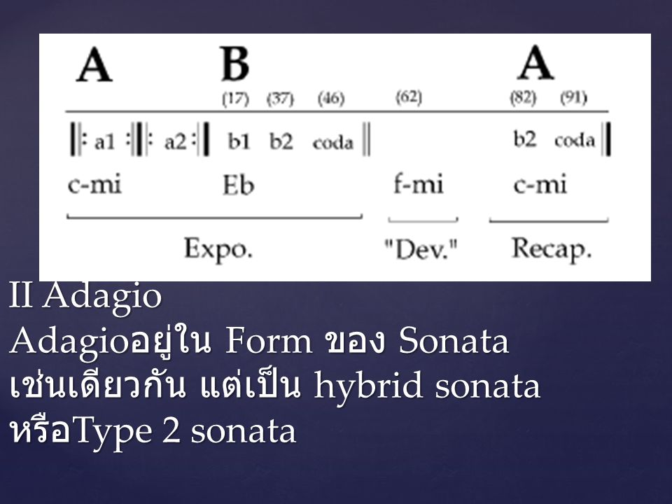 II Adagio Adagioอยู่ใน Form ของ Sonata เช่นเดียวกัน แต่เป็น hybrid sonata หรือType 2 sonata