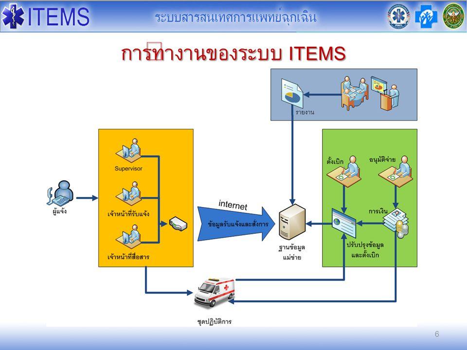 การทำงานของระบบ ITEMS