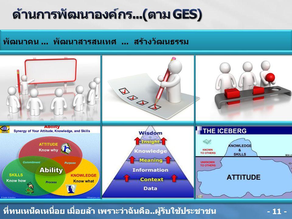 ด้านการพัฒนาองค์กร...(ตาม GES)
