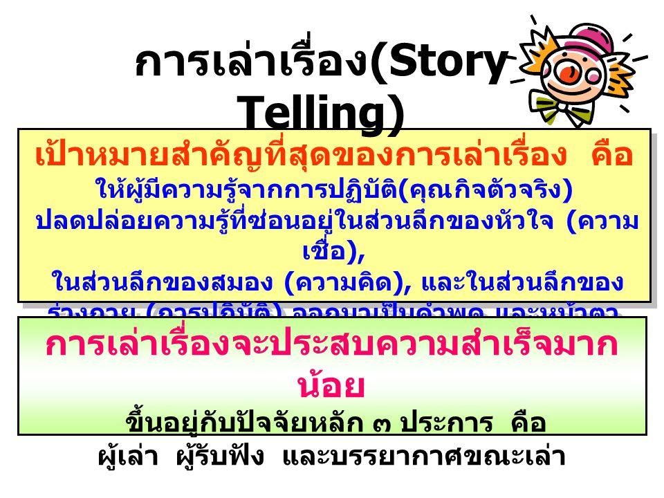 การเล่าเรื่อง(Story Telling)
