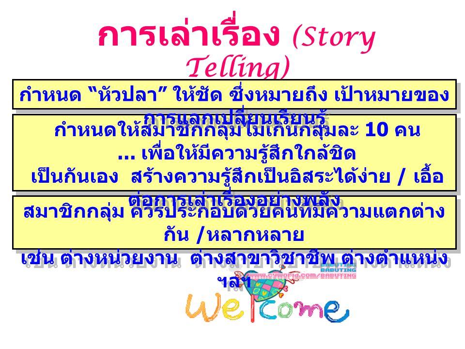 การเล่าเรื่อง (Story Telling)