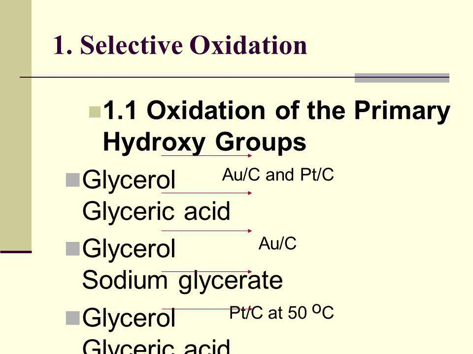 1. Selective Oxidation 1.1 Oxidation of the Primary Hydroxy Groups