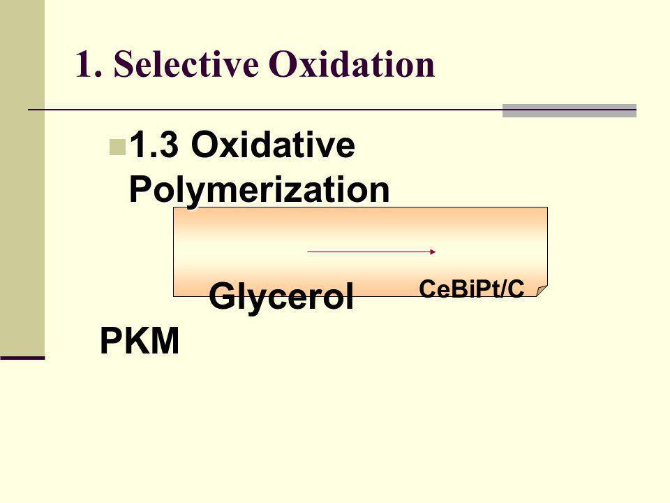 1. Selective Oxidation 1.3 Oxidative Polymerization