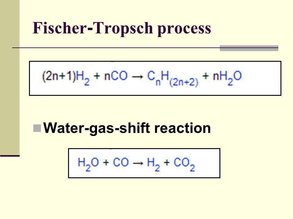 Fischer-Tropsch process