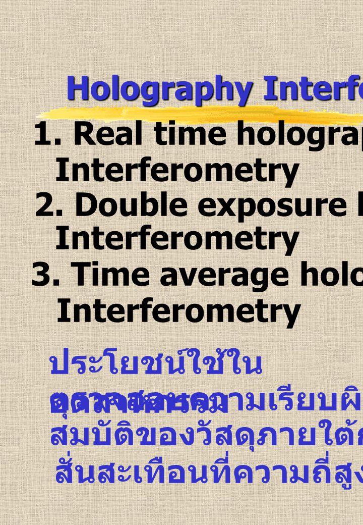 Holography Interferometry