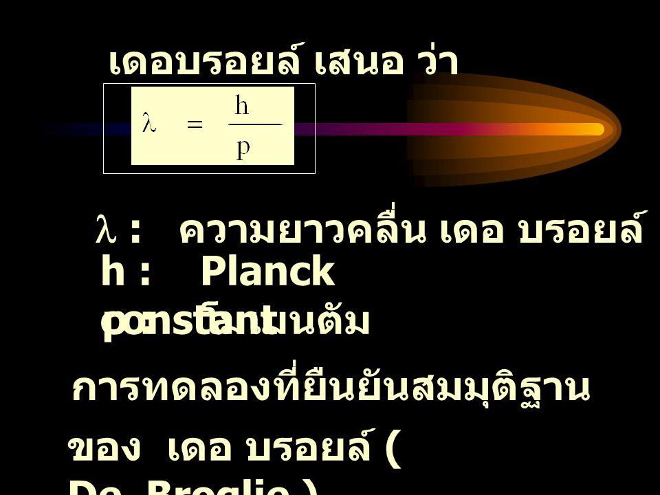 เดอบรอยล์ เสนอ ว่า l : ความยาวคลื่น เดอ บรอยล์ h : Planck constant. p : โมเมนตัม. การทดลองที่ยืนยันสมมุติฐาน.