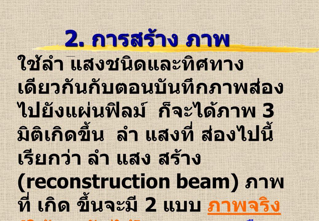 2. การสร้าง ภาพ