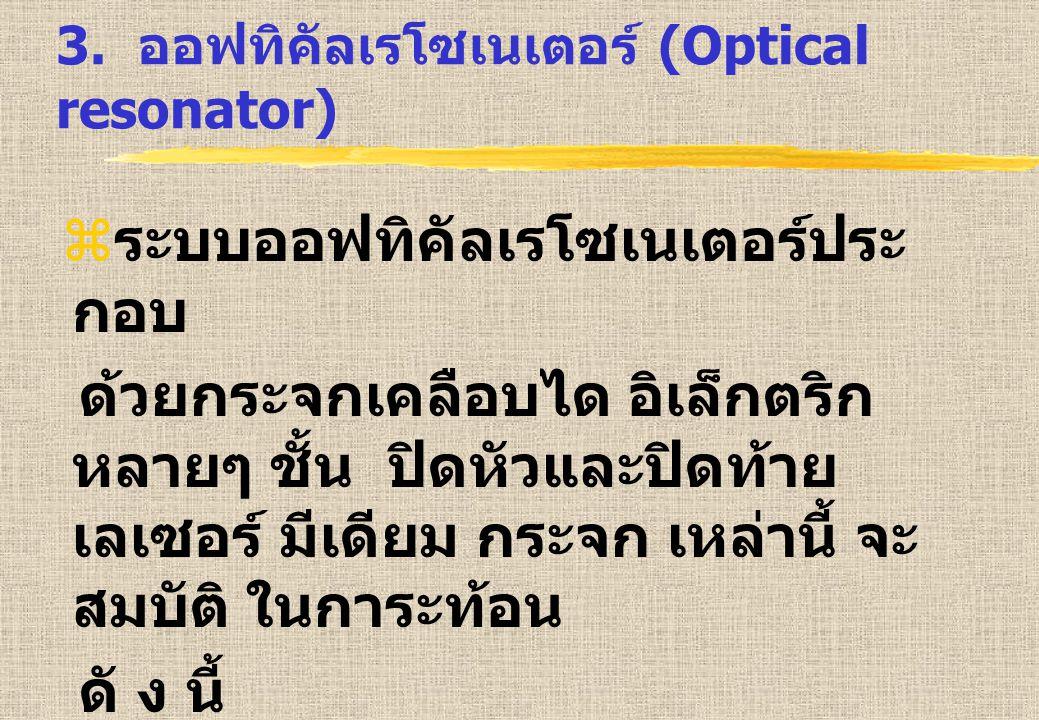 3. ออฟทิคัลเรโซเนเตอร์ (Optical resonator)