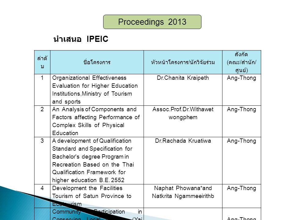 Proceedings 2013 นำเสนอ IPEIC ลำดับ ชื่อโครงการ