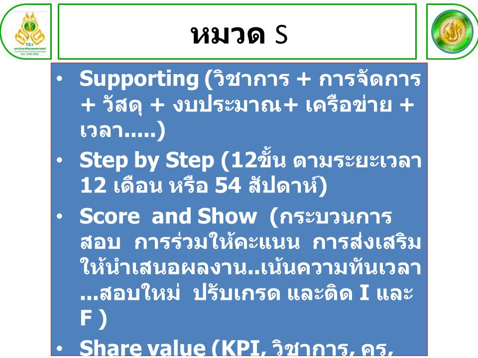 หมวด S Supporting (วิชาการ + การจัดการ + วัสดุ + งบประมาณ+ เครือข่าย +เวลา.....) Step by Step (12ขั้น ตามระยะเวลา 12 เดือน หรือ 54 สัปดาห์)