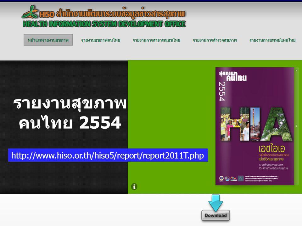 รายงานสุขภาพคนไทย 2554 http://www.hiso.or.th/hiso5/report/report2011T.php