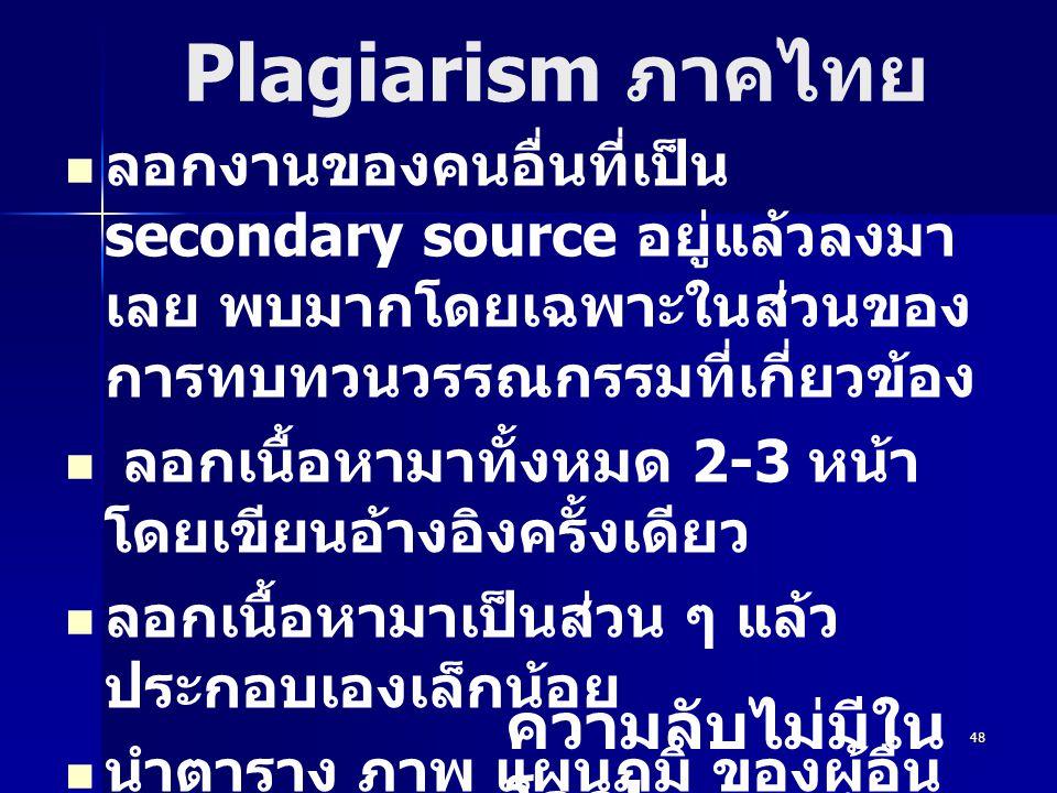 Plagiarism ภาคไทย ความลับไม่มีในโลก!