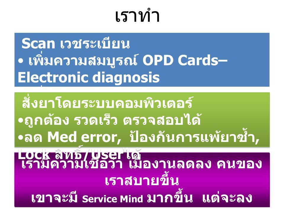เราทำ Scan เวชระเบียน เพิ่มความสมบูรณ์ OPD Cards– Electronic diagnosis