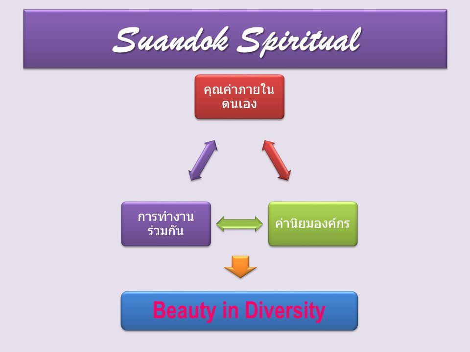 Suandok Spiritual Beauty in Diversity คุณค่าภายในตนเอง ค่านิยมองค์กร