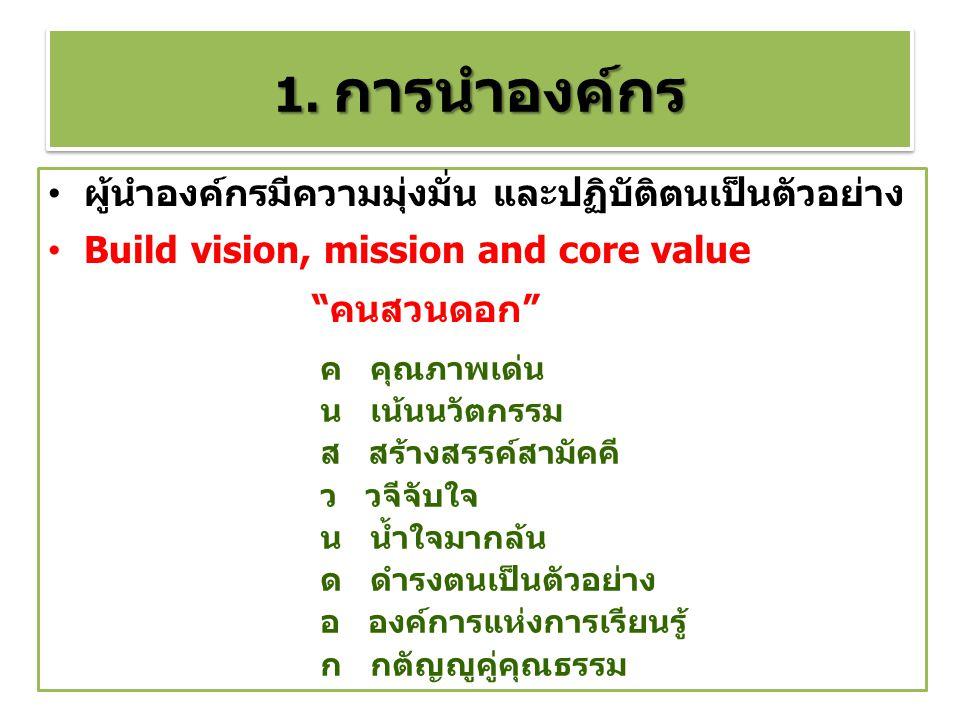 1. การนำองค์กร ผู้นำองค์กรมีความมุ่งมั่น และปฏิบัติตนเป็นตัวอย่าง